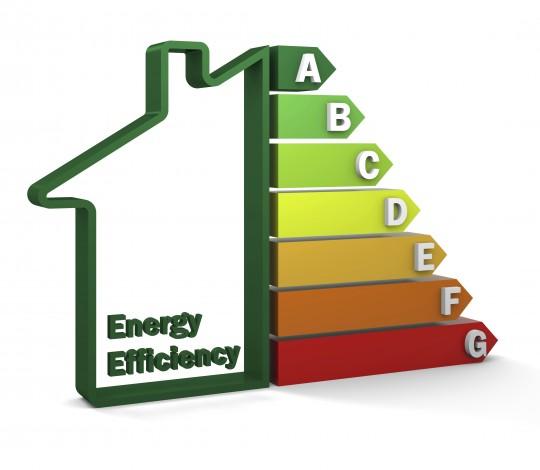 Kategorije energetskog pasoša